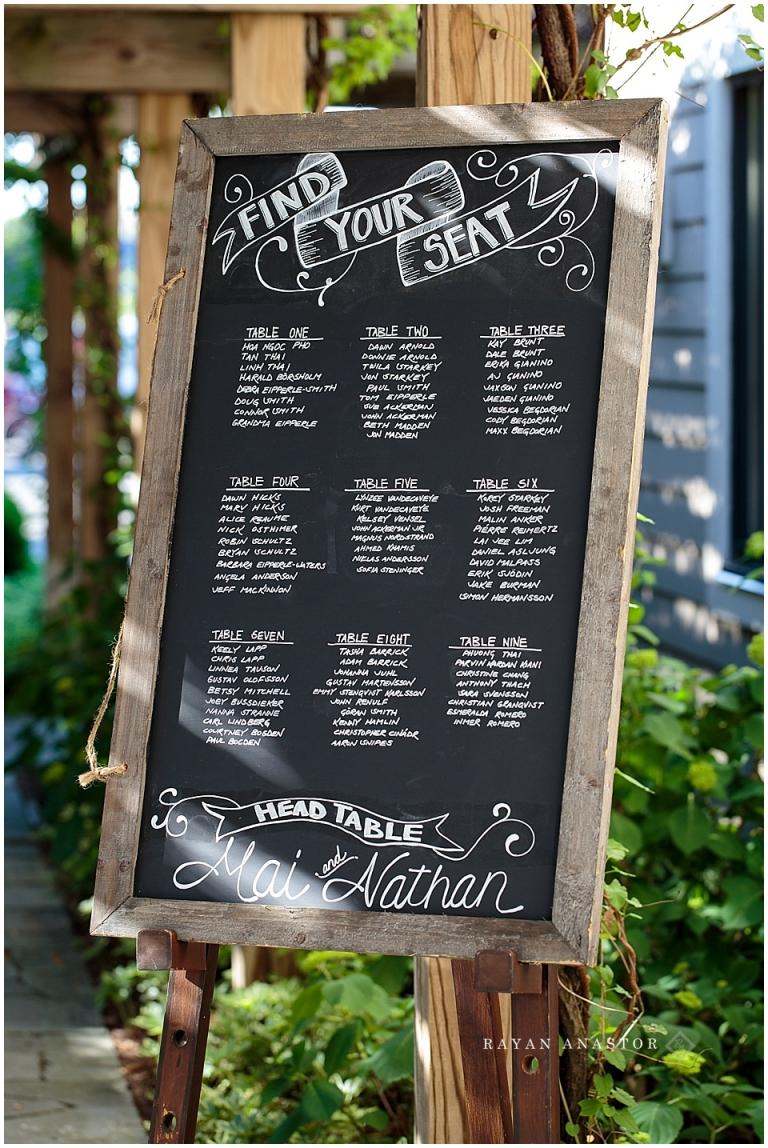 Table spoon conference table michigan state university table - Table Seating Chart For Wedding With Chalk